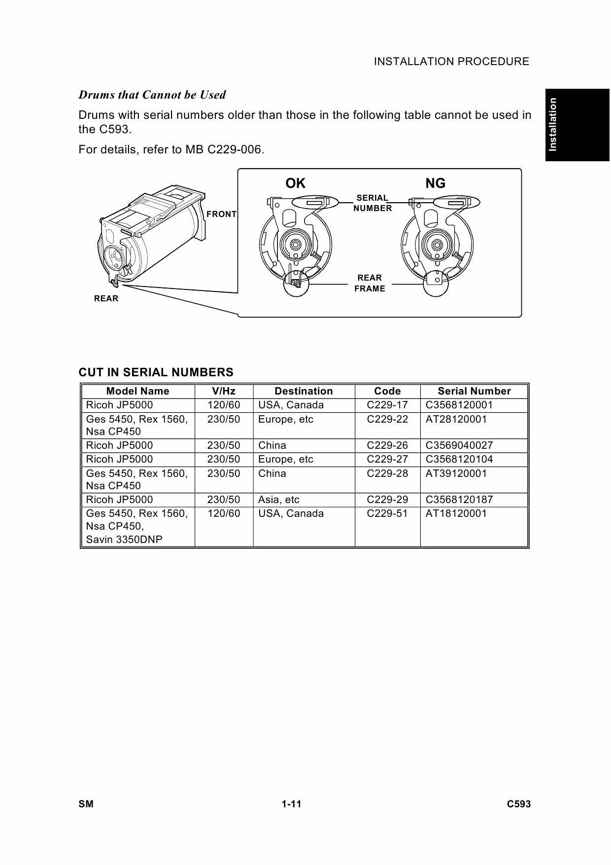 RICOH Aficio TC-II C593 Service Manual-2
